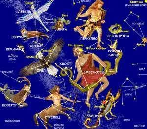 История созвездий