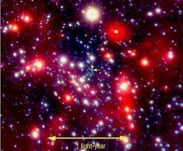 Космические черные дыры
