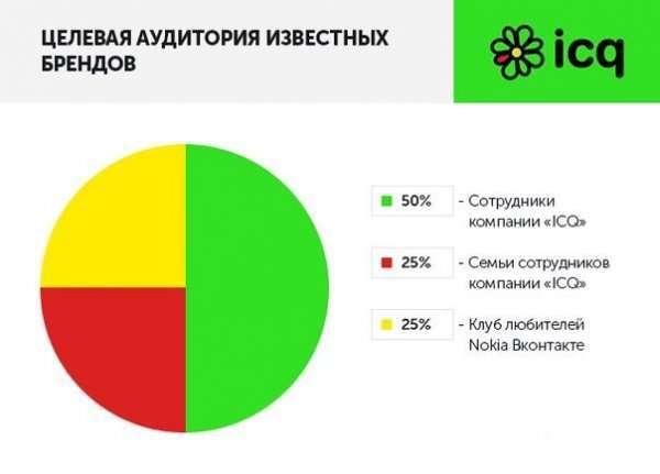 Чесна інфографіка (8 фото)